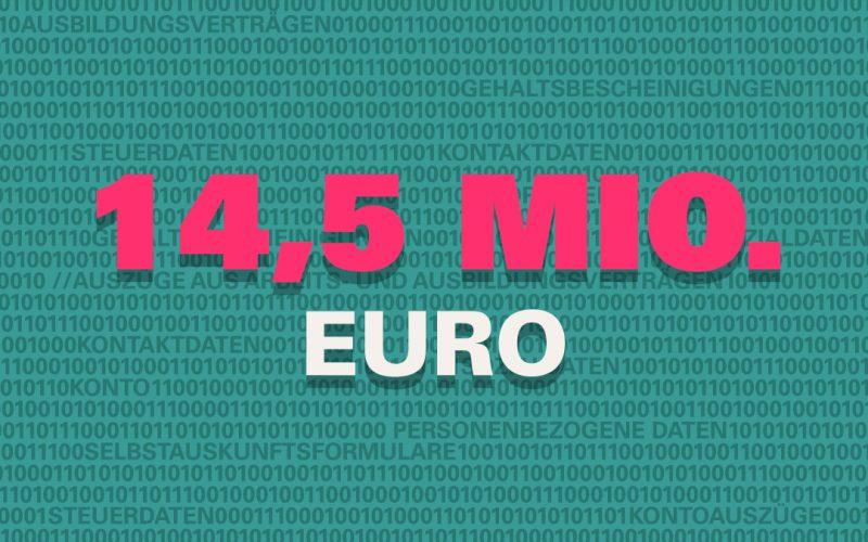 Benutzte Software nicht DSGVO-konform: 14,5 Mio. Euro Bußgeld
